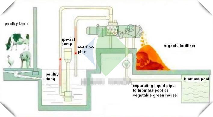 deodorizing equipment in organic fertilizer plant