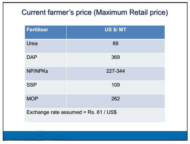 retail price of chemical fertilizers in india