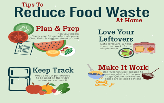 tips to reduce food waste